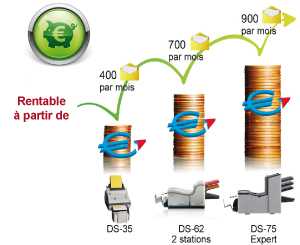 Solution mise sous pli SI-30