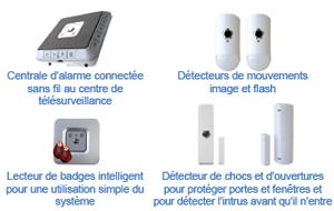 Securitas Direct S Curit Des Locaux