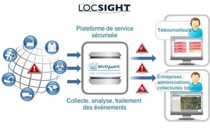 Locsight Deveryware : optimiser ses coûts avec la géolocalisation centralisée