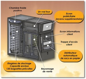 Pani Vending, distributeur automatique de baguettes de pain