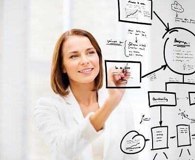 TPE, PME : travaillez avec un directeur financier à temps partagé